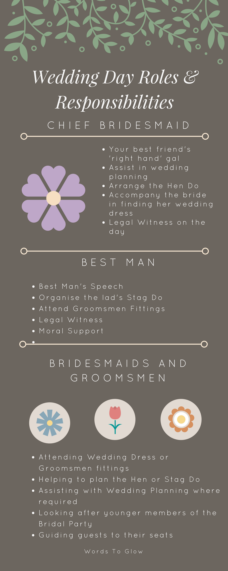 Wedding Day Roles and Responsibilities – A Quick Guide